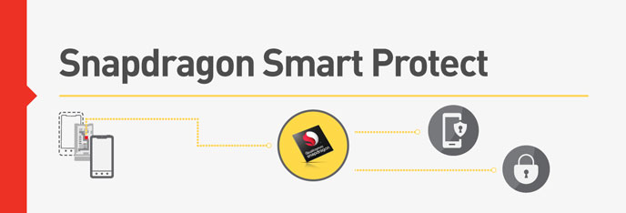 Snapdragon Smart Protect