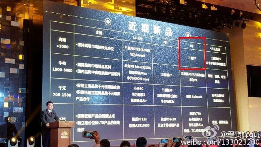 Стала известна окончательная дата выхода Samsung Galaxy S7