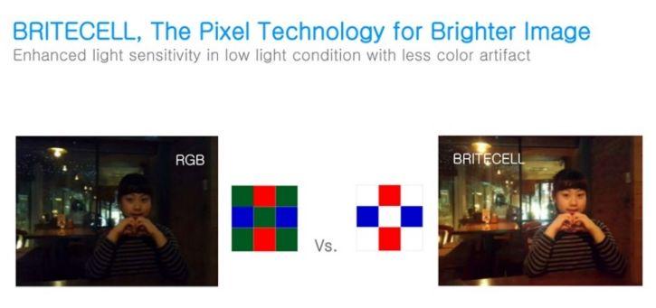 Пример работы технологии Britecell в камере Samsung Galaxy S7