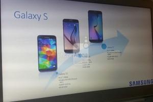 Презентация характеристик Samsung Galaxy S7