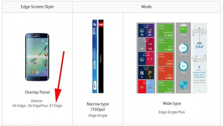 В Samsung рассказали про возможности Galaxy S7 Edge