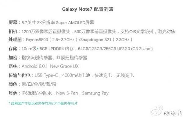 Exynos 8893 - новый мощный процессор для Samsung Galaxy Note 7