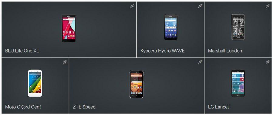 """Близкие по возможностям """"одноклассники"""" Samsung Galaxy J3 Pro"""