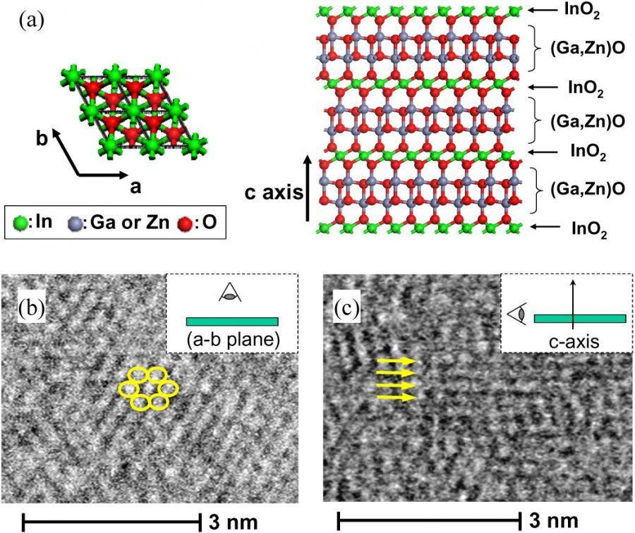Структура материала матрицы Sharp IGZO, если вы разбираетесь в химии
