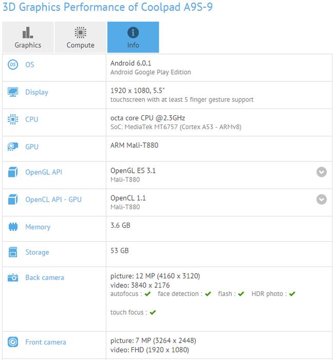 Известные характеристики Coolpad A9S-9