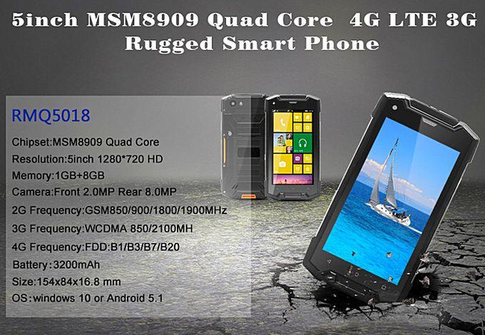 Технические характеристики RMQ5018