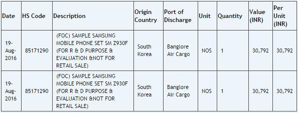 Топовый Samsung Z9 на Tizen OS засветился в индийской базе Zauba