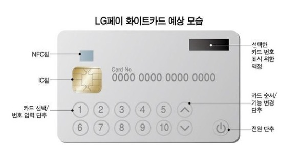 LG Pay White Card