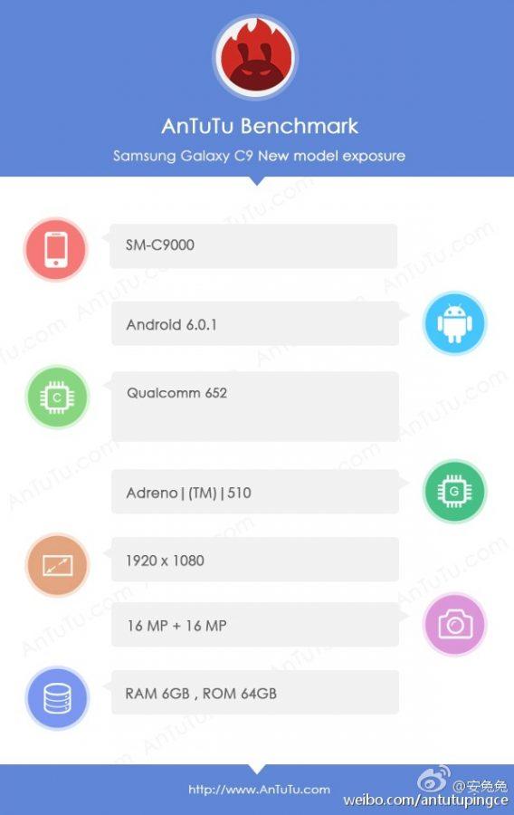 Характеристики Samsung Galaxy C9 в AnTuTu