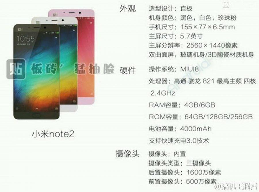 Технические характеристики Xiaomi Mi Note 2