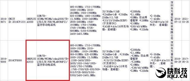 """На выпуск обновленной """"тройки"""" указала запись в сертификационной базе данных CCC"""