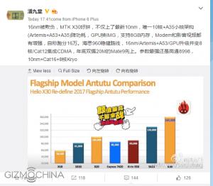 Некоторые технические характеристики Kirin 960 в китайской утечке