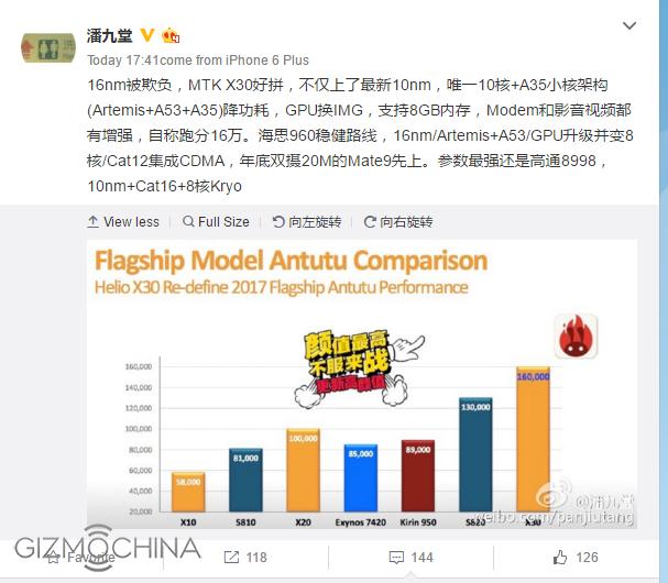 Некоторые технические характеристики Kirin 960 наряду с MediaTek Helio X30 в китайской утечке