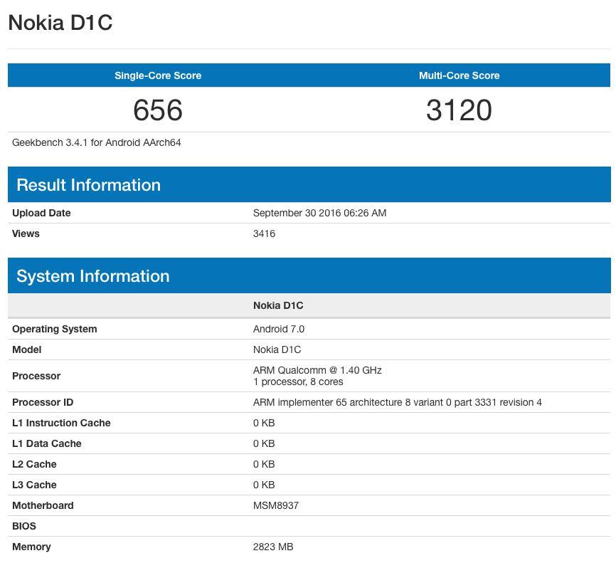 Некоторые характеристики Nokia D1C согласно данным бенчмарка GFXbench