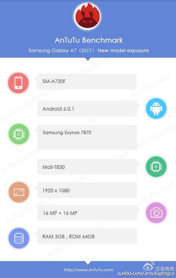 Дата выхода Samsung Galaxy A7 (2017) все ближе: новые данные