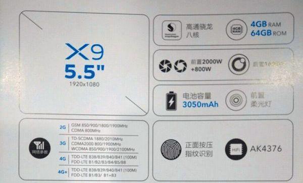 Технические характеристики Vivo X9