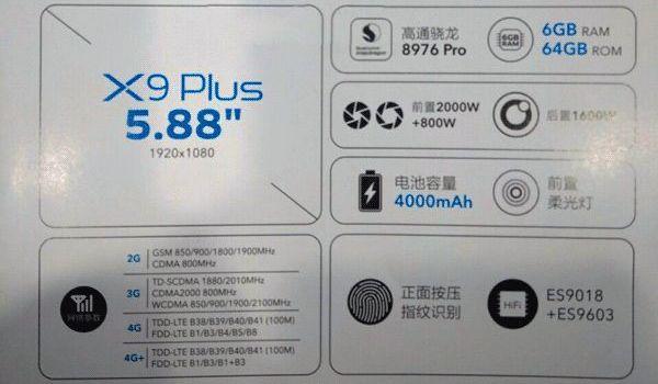 Технические характеристики Vivo X9 Plus