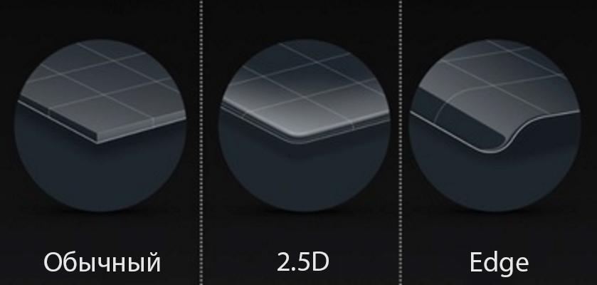 2.5D-эффект vs Edge