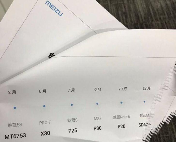 Дорожная карта Meizu
