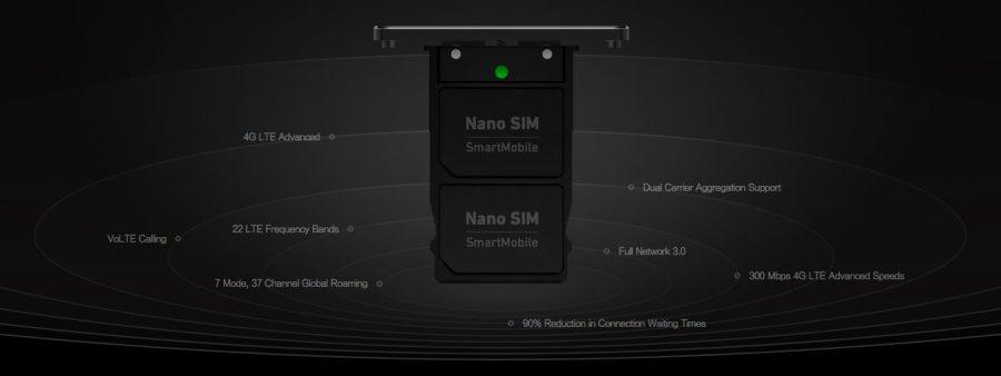 Возможности сотовой связи Smartisan M1