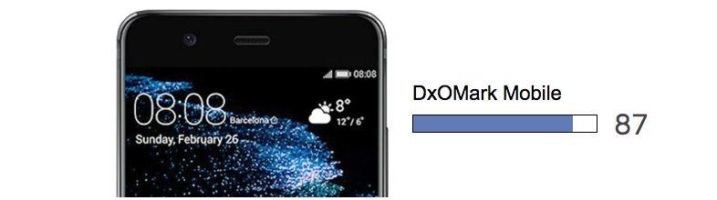 Тест камеры Huawei P10 от DxOMark