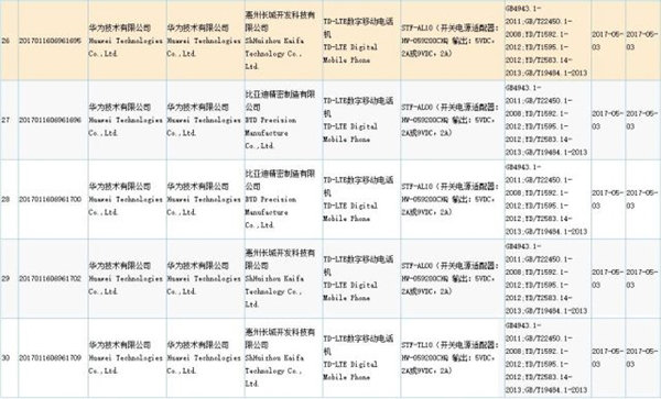 Huawei Honor 9 проходит сертификацию в Китае