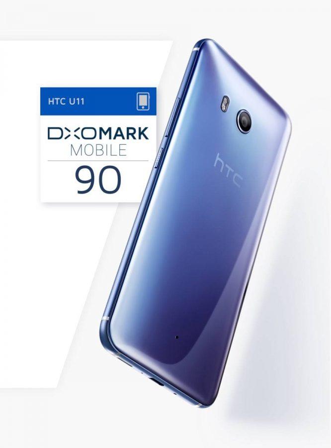 Камера HTC U11 получила высочайшую оценку - 90 баллов от DxOMark