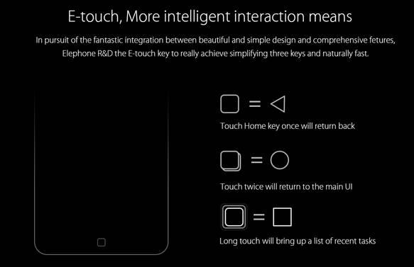 Технология E-Touch в действии