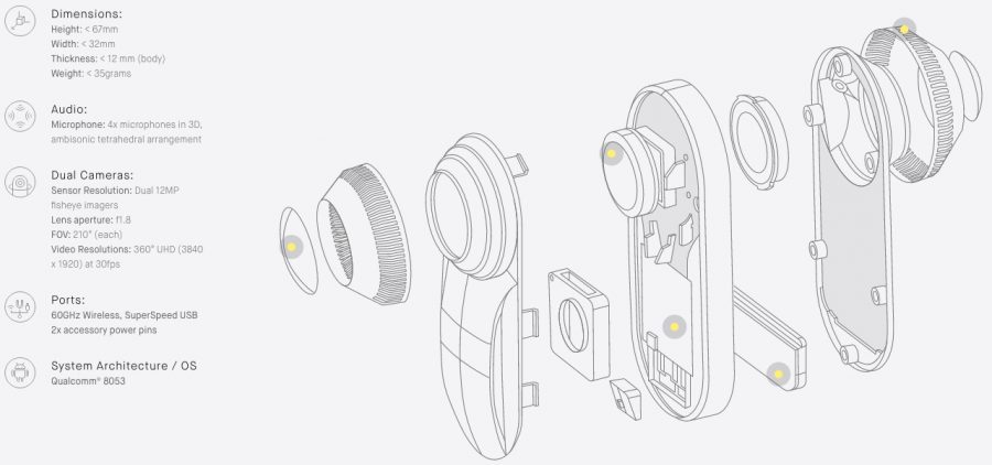 Панорамная камера для Essential Phone