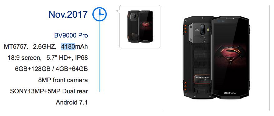 Основные характеристики смартфона на официальном сайте Blackview