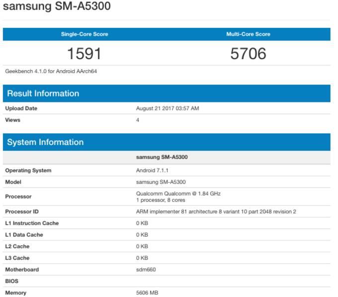 Модификация для китайского рынка SM-A5300 в популярном бенчмарке GeekBench