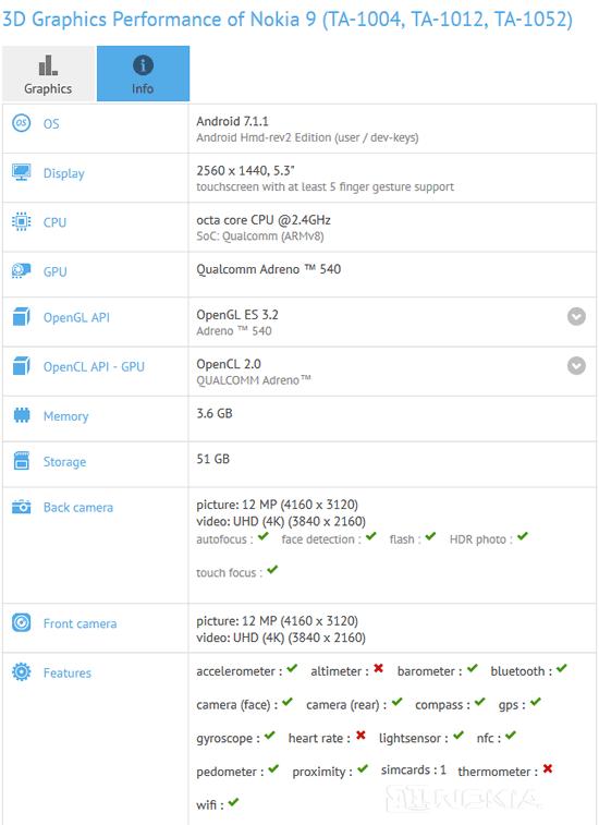 Параметры вероятного Nokia 8 TA-1004 в GFX Bench