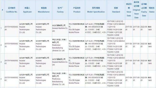 Модификации Huawei Mate 10 в утечке