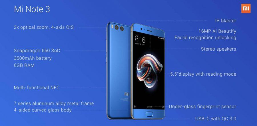 Ключевые фишки Xiaomi Mi Note 3 одним слайдом