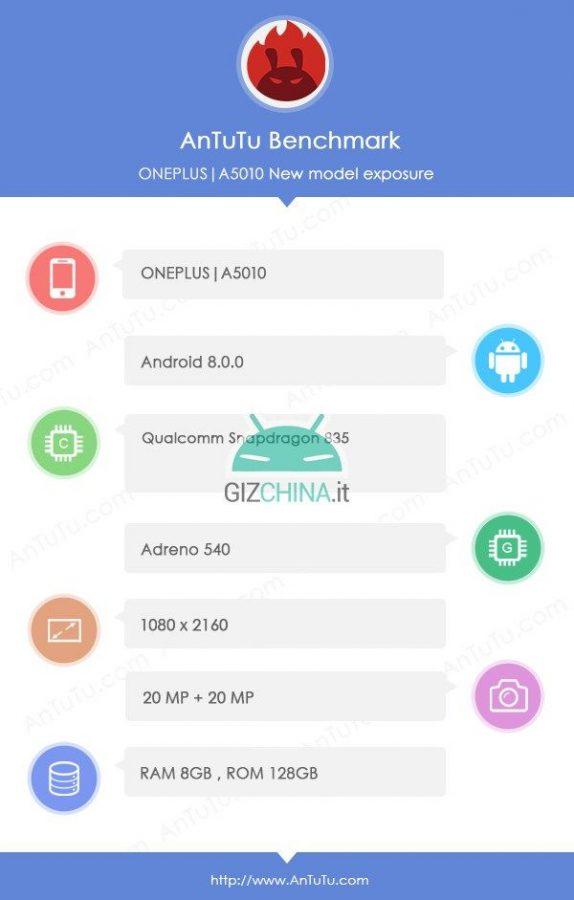 OnePlus 5T в бенчмарке AnTuTu