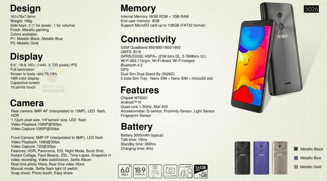 Технические характеристики Alcatel 3C одним слайдом