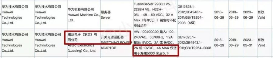 Параметры зарядного устройства Huawei Mate 20