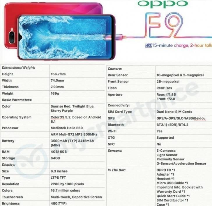 Характеристики Oppo F9 одной картинкой