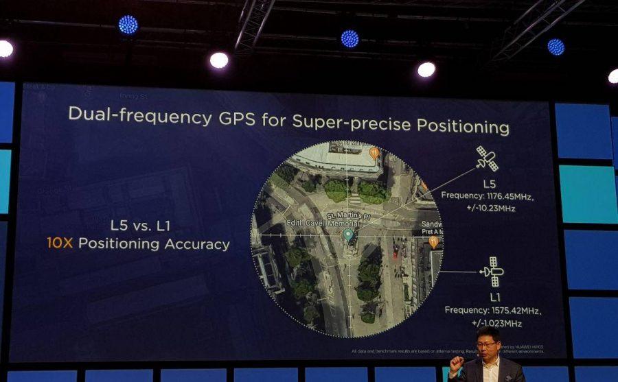 Поддержка GPS в новом Kirin 980