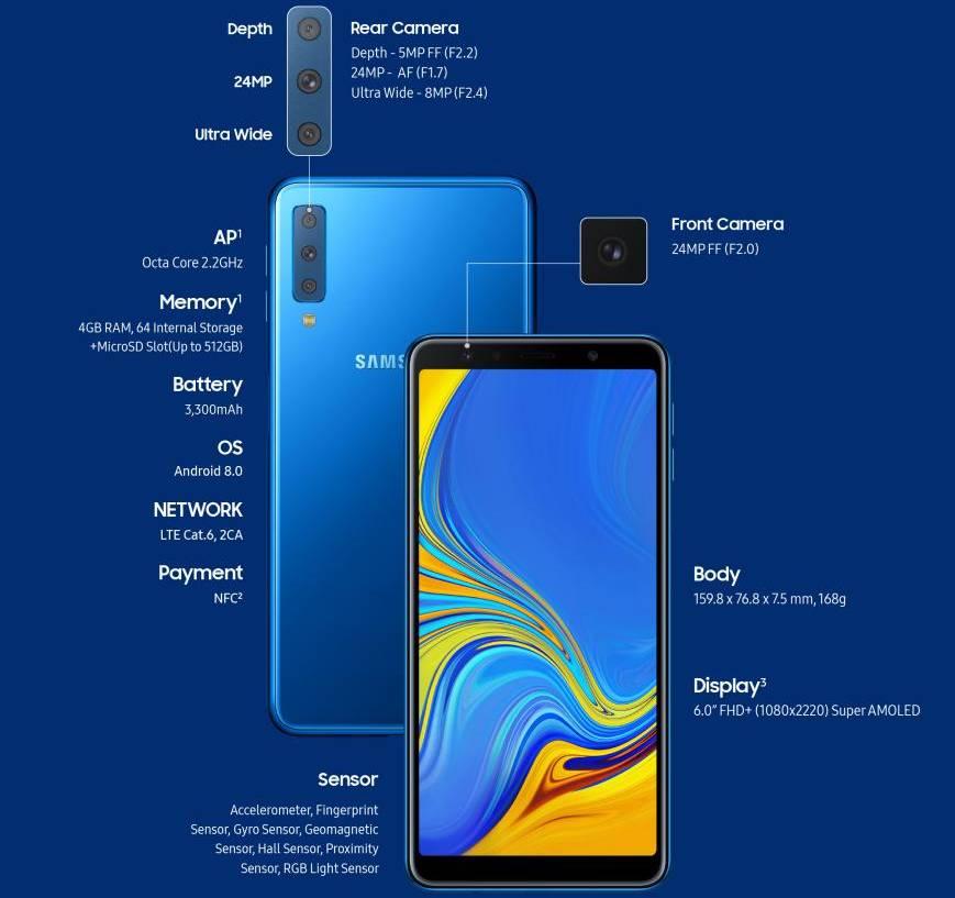 основные характеристики Samsung Galaxy A7 (2018) одним слайдом