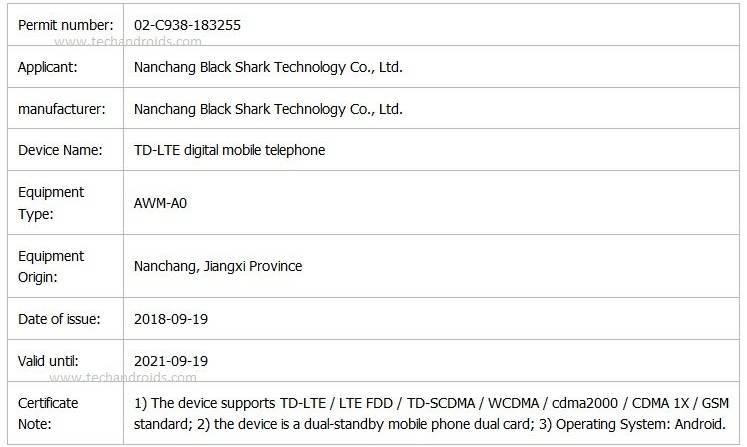 Данные по сертификации смартфона