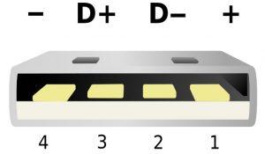 Схема контактов USB Standart A