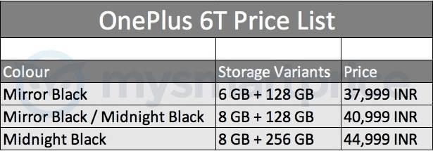 Цена OnePlus 6T в Индии