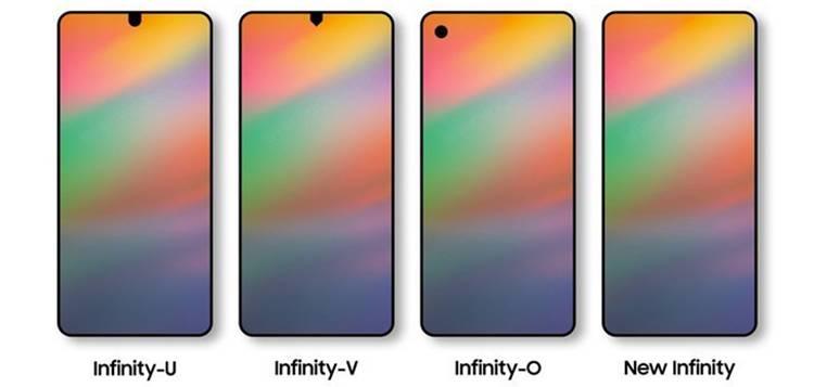 Новые форматы экранов для смартфонов Samsung