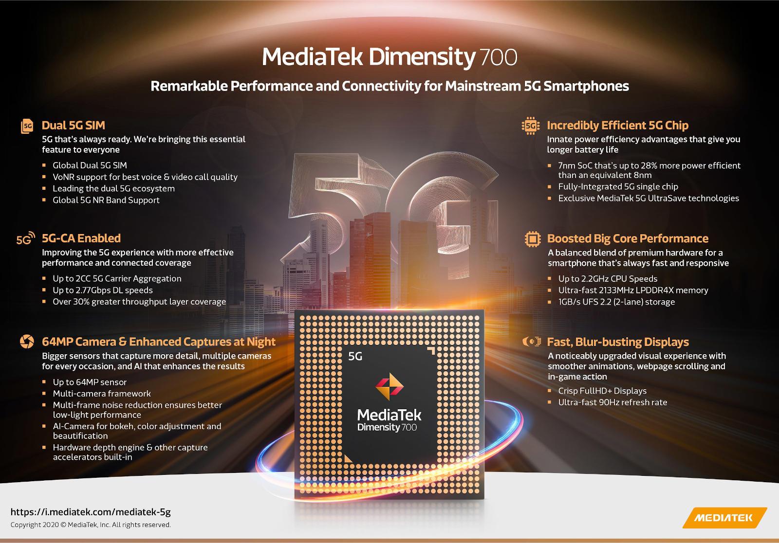 Ключевые фишки MediaTek Dimensity 700