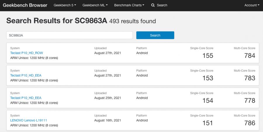 Производительность Unisoc SC9863A в GeekBench 5
