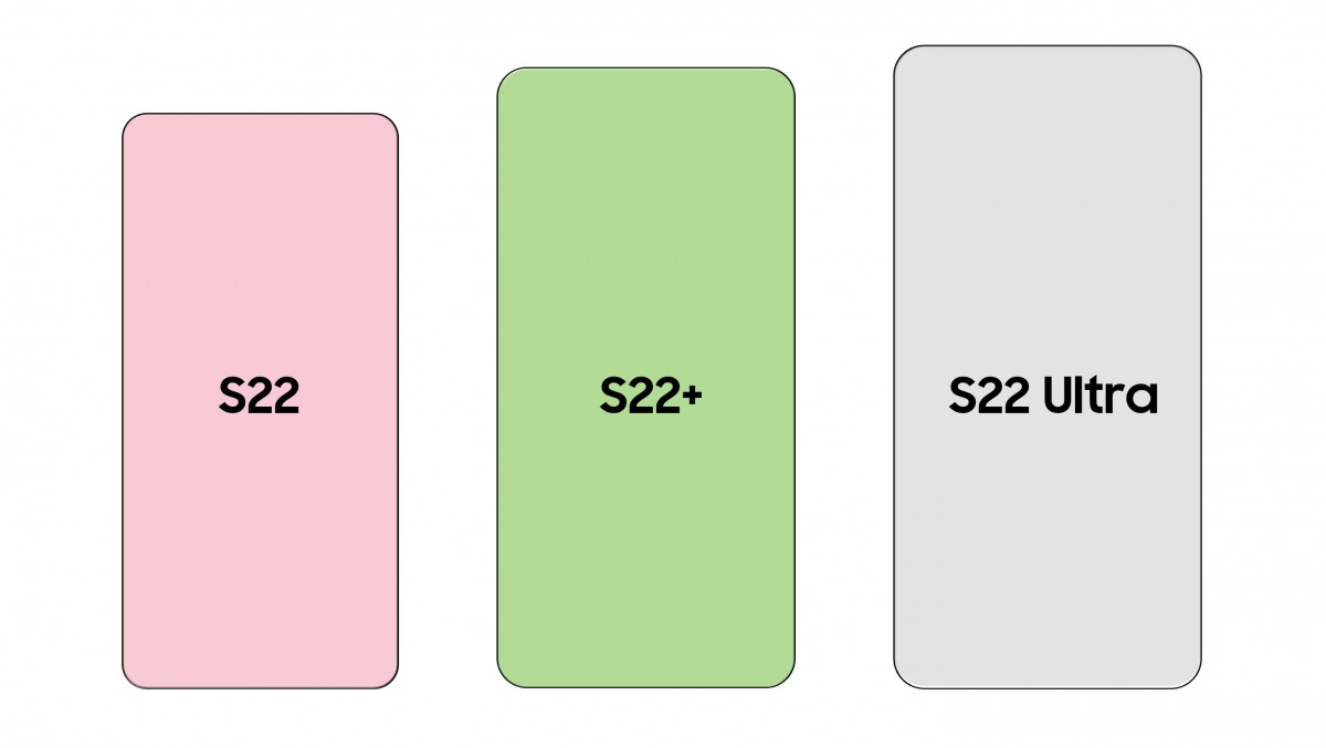 Сравнительные размеры Samsung Galaxy S22, S22 Plus и S22 Ultra