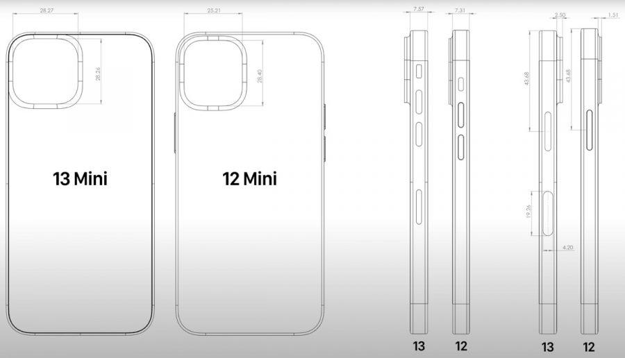 Размеры iPhone 13 Mini