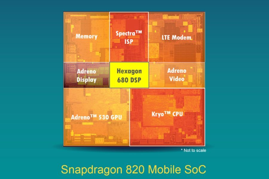 Hexagon-680-DSP.jpg