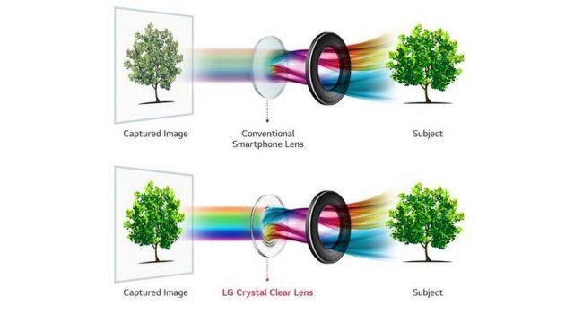 LG-Crystal-Clear-Lens.jpg